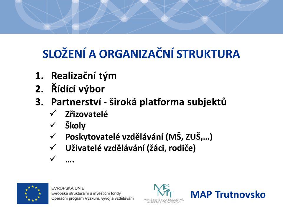 SLOŽENÍ A ORGANIZAČNÍ STRUKTURA 1.Realizační tým 2.Řídící výbor 3.Partnerství - široká platforma subjektů Zřizovatelé Školy Poskytovatelé vzdělávání (MŠ, ZUŠ,…) Uživatelé vzdělávání (žáci, rodiče) ….