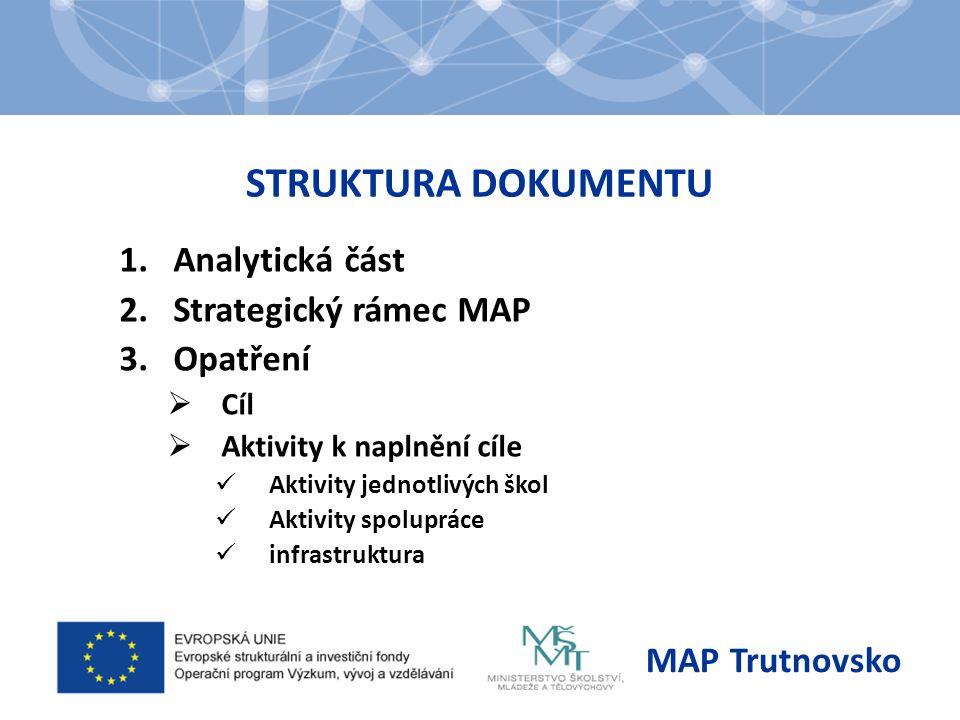 STRUKTURA DOKUMENTU 1.Analytická část 2.Strategický rámec MAP 3.Opatření  Cíl  Aktivity k naplnění cíle Aktivity jednotlivých škol Aktivity spolupráce infrastruktura MAP Trutnovsko