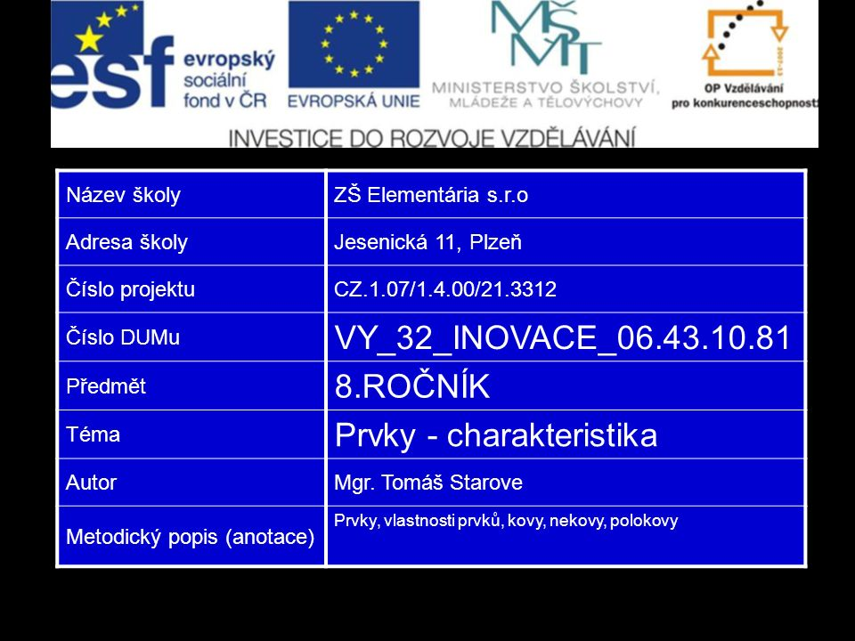 Název školyZŠ Elementária s.r.o Adresa školyJesenická 11, Plzeň Číslo projektuCZ.1.07/1.4.00/21.3312 Číslo DUMu VY_32_INOVACE_06.43.10.81 Předmět 8.ROČNÍK Téma Prvky - charakteristika AutorMgr.