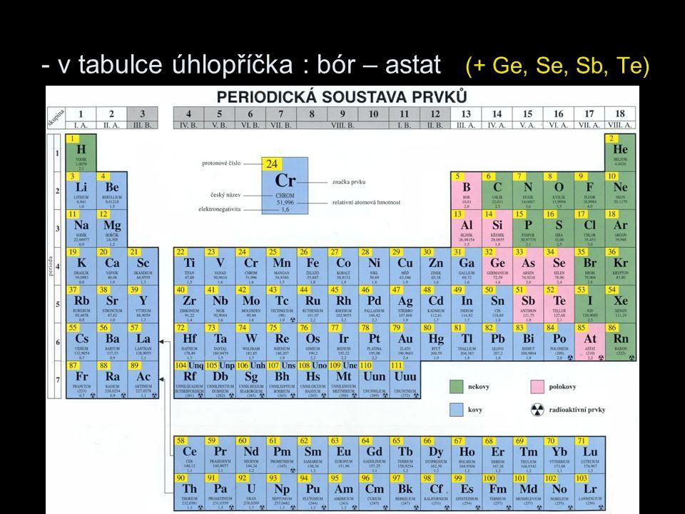 - v tabulce úhlopříčka : bór – astat (+ Ge, Se, Sb, Te)