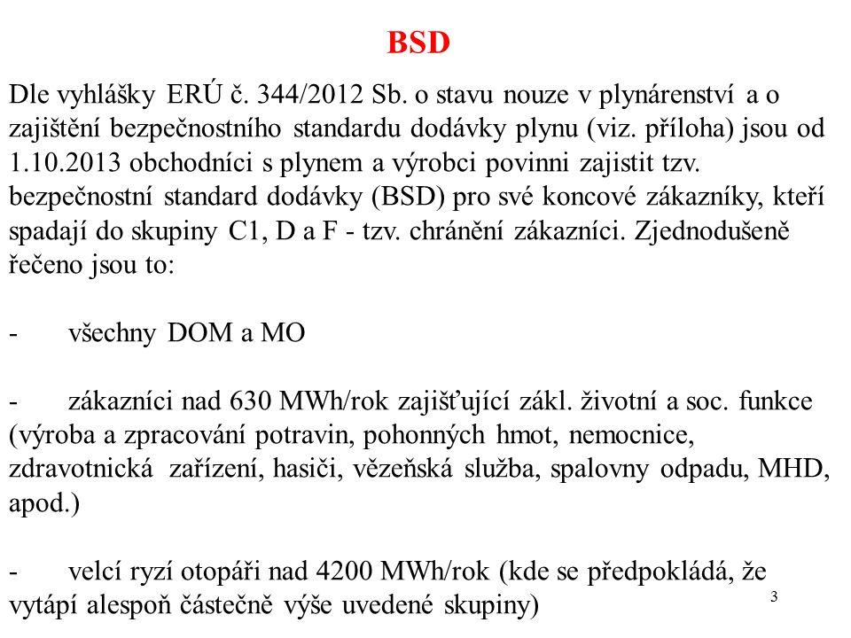 3 BSD Dle vyhlášky ERÚ č. 344/2012 Sb. o stavu nouze v plynárenství a o zajištění bezpečnostního standardu dodávky plynu (viz. příloha) jsou od 1.10.2