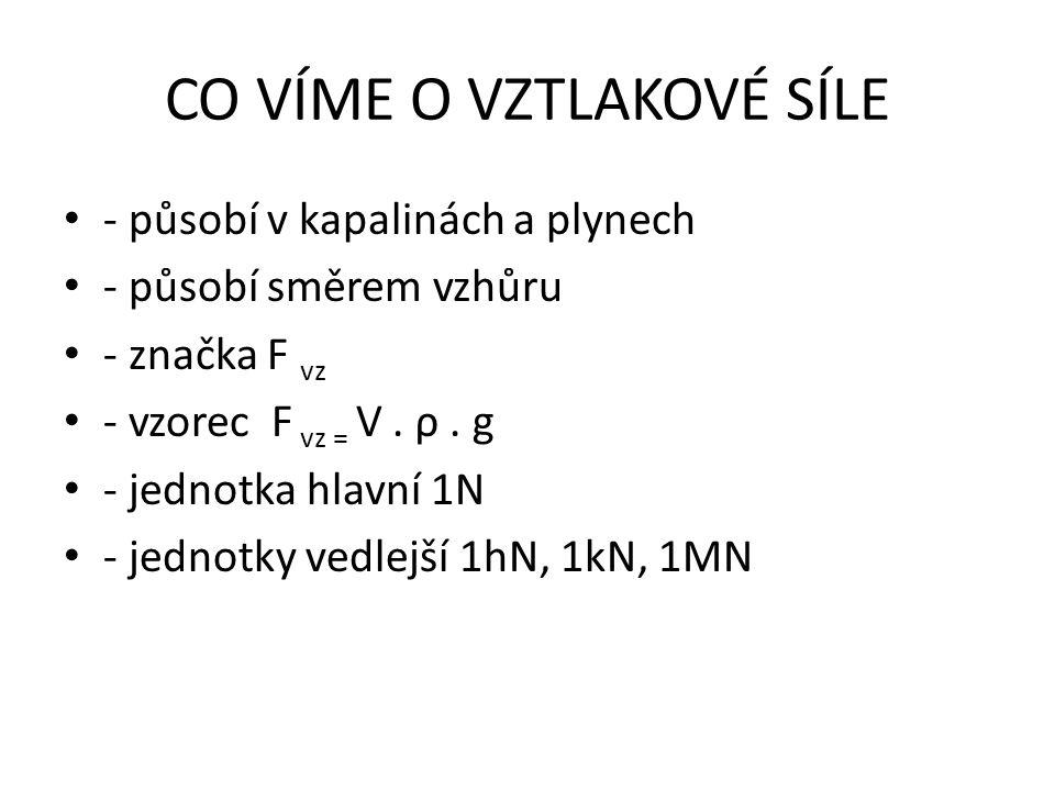 CO VÍME O VZTLAKOVÉ SÍLE - působí v kapalinách a plynech - působí směrem vzhůru - značka F vz - vzorec F vz = V. ρ. g - jednotka hlavní 1N - jednotky