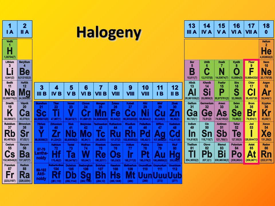 HalogenyHalogeny