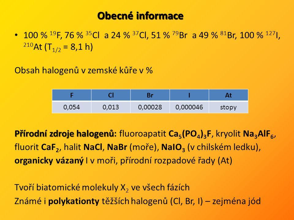 Obecné informace 100 % 19 F, 76 % 35 Cl a 24 % 37 Cl, 51 % 79 Br a 49 % 81 Br, 100 % 127 I, 210 At (T 1/2 = 8,1 h) Obsah halogenů v zemské kůře v % Přírodní zdroje halogenů Přírodní zdroje halogenů: fluoroapatit Ca 5 (PO 4 ) 3 F, kryolit Na 3 AlF 6, fluorit CaF 2, halit NaCl, NaBr (moře), NaIO 3 (v chilském ledku), organicky vázaný I v moři, přírodní rozpadové řady (At) Tvoří biatomické molekuly X 2 ve všech fázích Známé i polykationty těžších halogenů (Cl, Br, I) – zejména jód FClBrIAt 0,0540,0130,000280,000046stopy