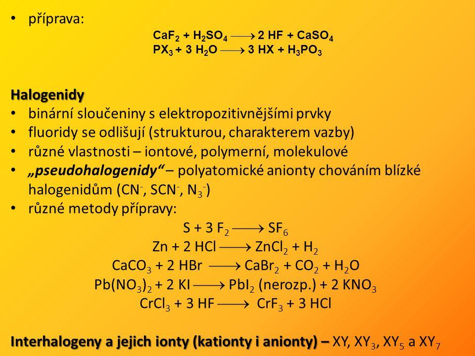 OF 2 – difluorid kyslíku a O 2 F 2 – difluorid dikyslíku HOF – kyselina fluornáOxidy Chlor oxidy chloru jsou nestálé, endotermické a explozivní, nelze připravit z prvků Cl 2 O – anhydrid kys.