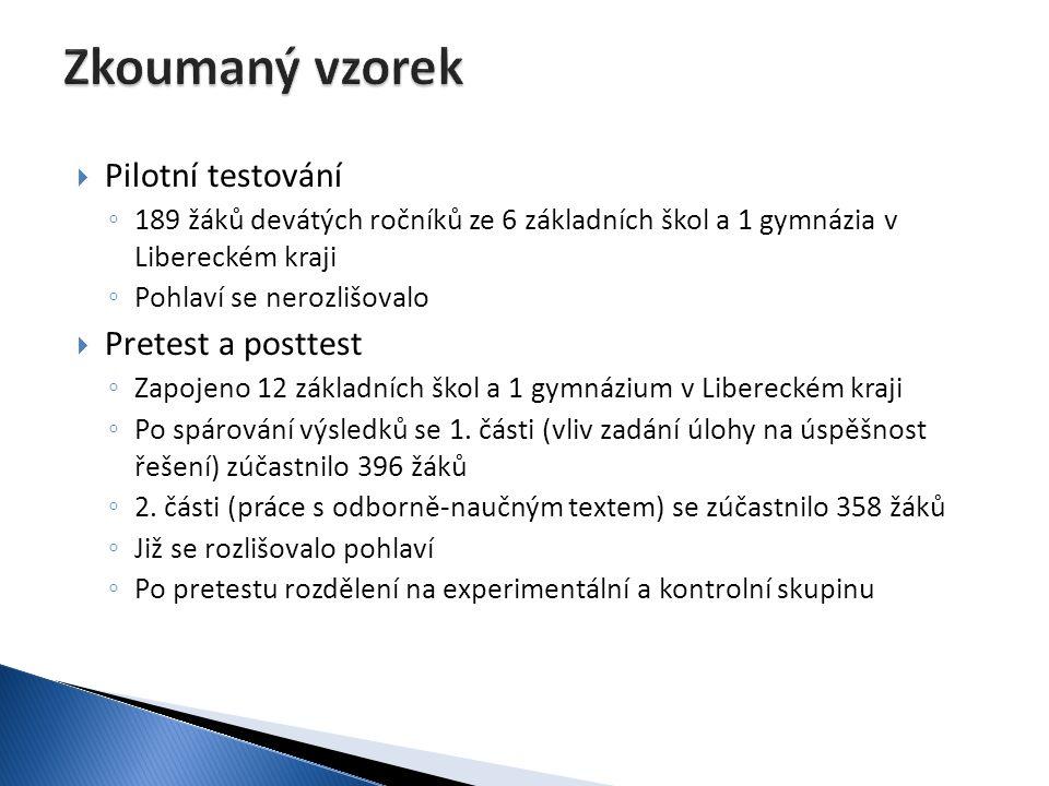  Pilotní testování ◦ 189 žáků devátých ročníků ze 6 základních škol a 1 gymnázia v Libereckém kraji ◦ Pohlaví se nerozlišovalo  Pretest a posttest ◦
