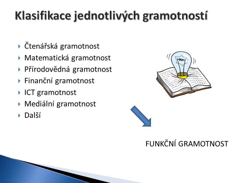  Čtenářská gramotnost  Matematická gramotnost  Přírodovědná gramotnost  Finanční gramotnost  ICT gramotnost  Mediální gramotnost  Další FUNKČNÍ