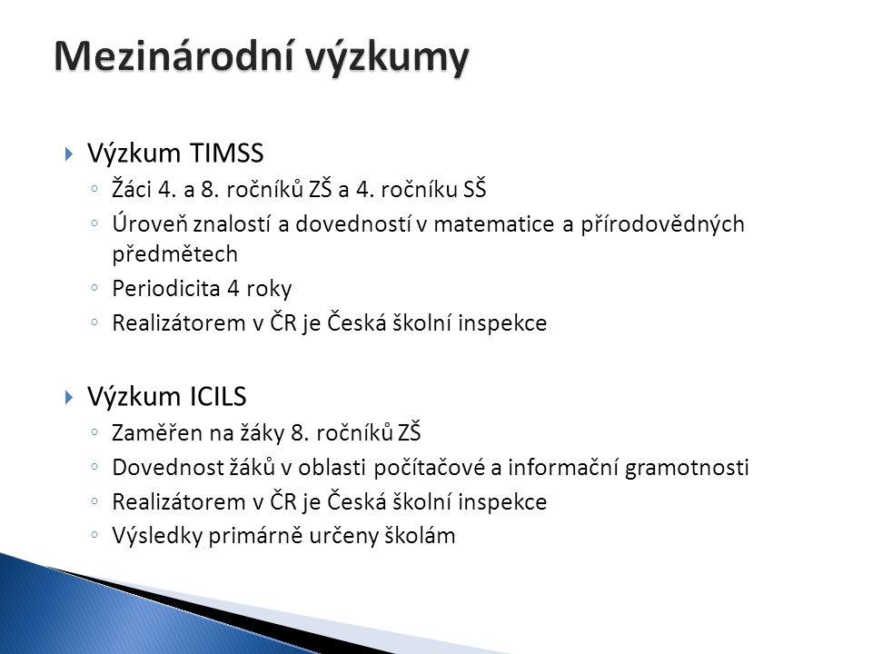  Výzkum TIMSS ◦ Žáci 4. a 8. ročníků ZŠ a 4. ročníku SŠ ◦ Úroveň znalostí a dovedností v matematice a přírodovědných předmětech ◦ Periodicita 4 roky