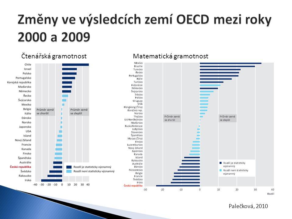 Čtenářská gramotnostMatematická gramotnost Palečková, 2010