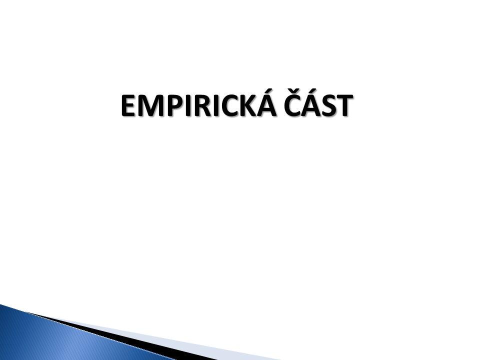 EMPIRICKÁ ČÁST
