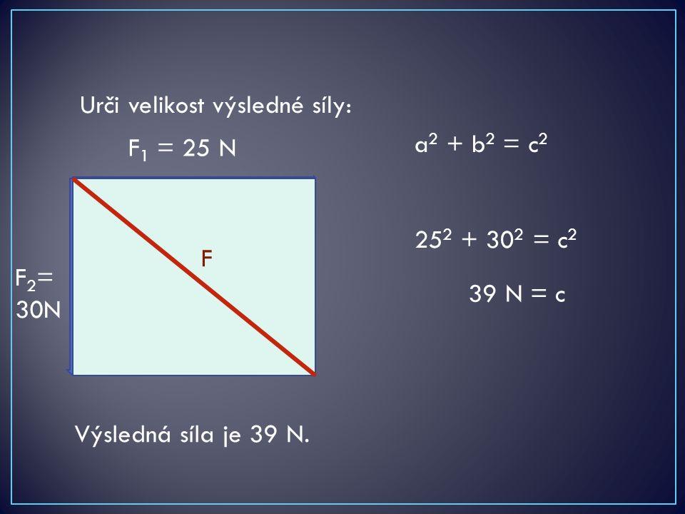 Urči velikost výsledné síly: F 1 = 25 N F 2 = 30N F a 2 + b 2 = c 2 25 2 + 30 2 = c 2 39 N = c Výsledná síla je 39 N.
