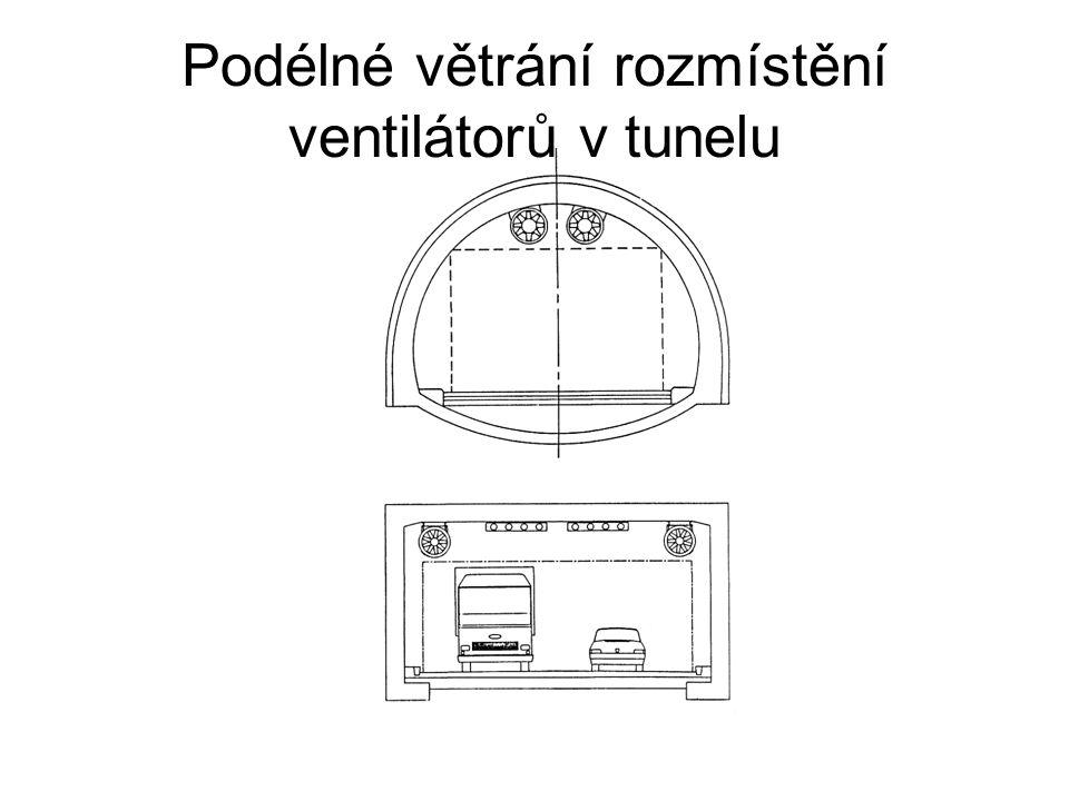 Podélné větrání rozmístění ventilátorů v tunelu