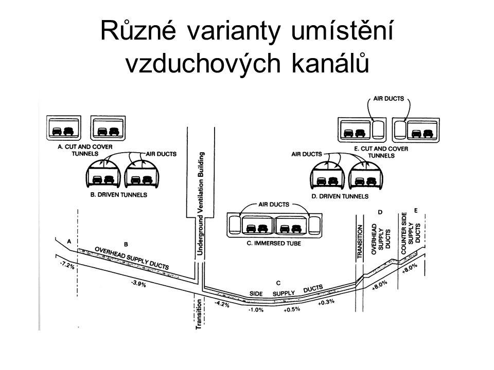 Různé varianty umístění vzduchových kanálů