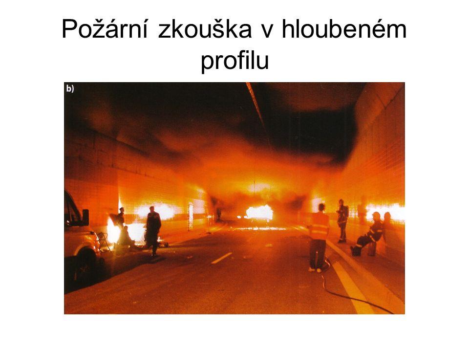 Požární zkouška v hloubeném profilu