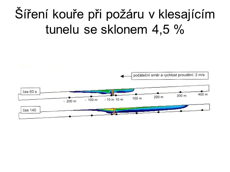 Šíření kouře při požáru v klesajícím tunelu se sklonem 4,5 %