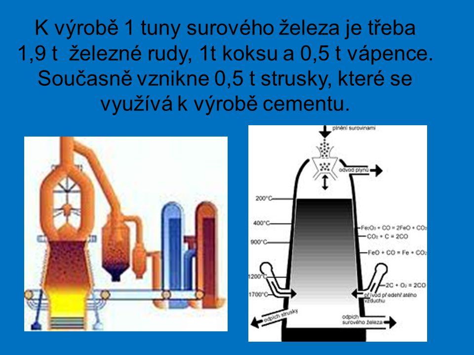 K výrobě 1 tuny surového železa je třeba 1,9 t železné rudy, 1t koksu a 0,5 t vápence.