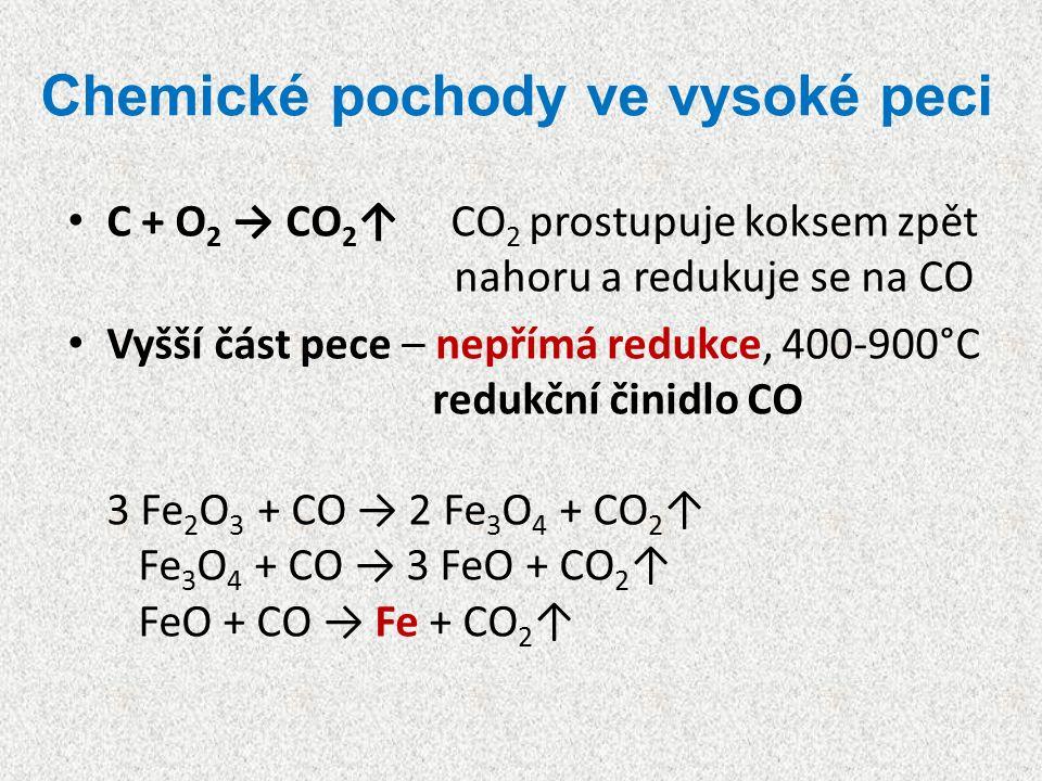 Chemické pochody ve vysoké peci C + O 2 → CO 2 ↑ CO 2 prostupuje koksem zpět nahoru a redukuje se na CO Vyšší část pece – nepřímá redukce, 400-900°C redukční činidlo CO 3 Fe 2 O 3 + CO → 2 Fe 3 O 4 + CO 2 ↑ Fe 3 O 4 + CO → 3 FeO + CO 2 ↑ FeO + CO → Fe + CO 2 ↑