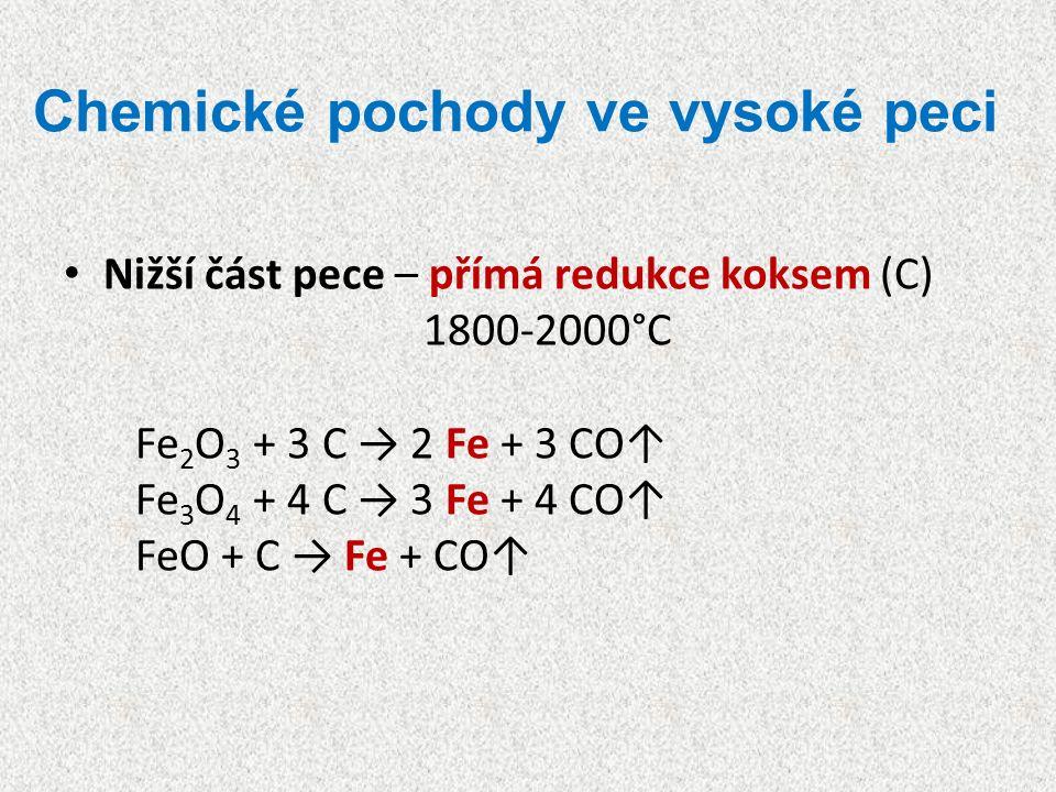 Chemické pochody ve vysoké peci Nižší část pece – přímá redukce koksem (C) 1800-2000°C Fe 2 O 3 + 3 C → 2 Fe + 3 CO↑ Fe 3 O 4 + 4 C → 3 Fe + 4 CO↑ FeO + C → Fe + CO↑
