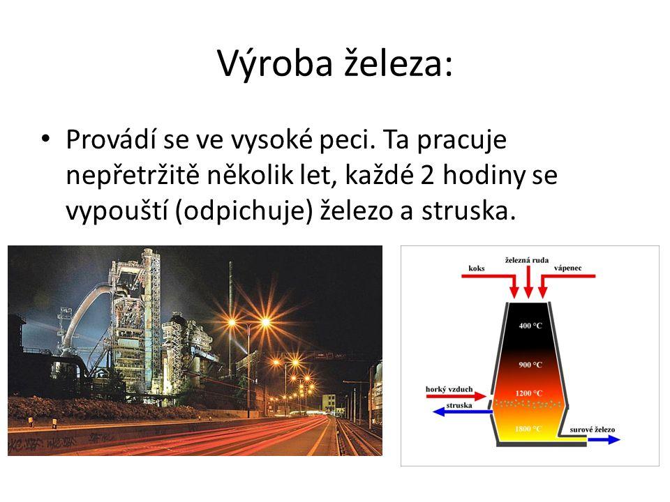 Výroba železa: Provádí se ve vysoké peci.