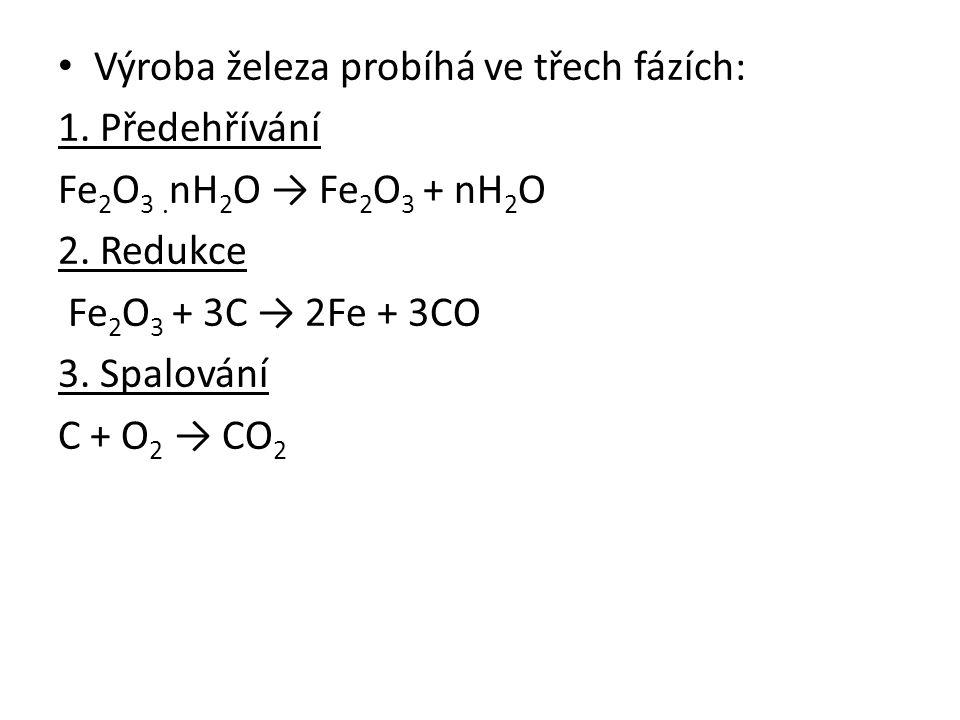 Výroba železa probíhá ve třech fázích: 1. Předehřívání Fe 2 O 3. nH 2 O → Fe 2 O 3 + nH 2 O 2. Redukce Fe 2 O 3 + 3C → 2Fe + 3CO 3. Spalování C + O 2