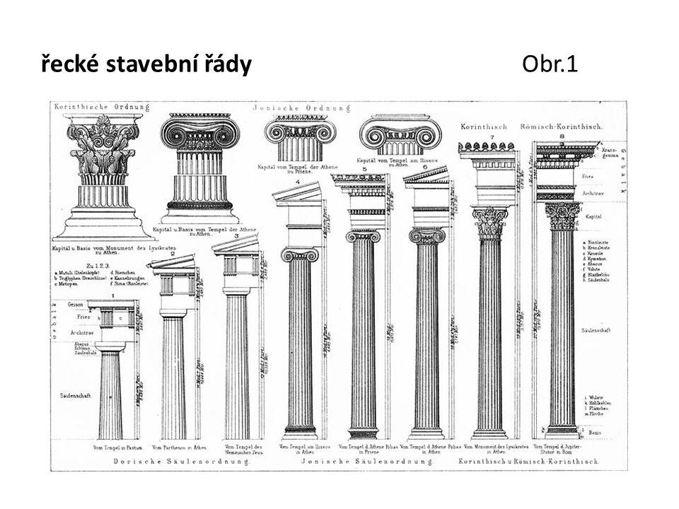 řecké stavební řády Obr.1