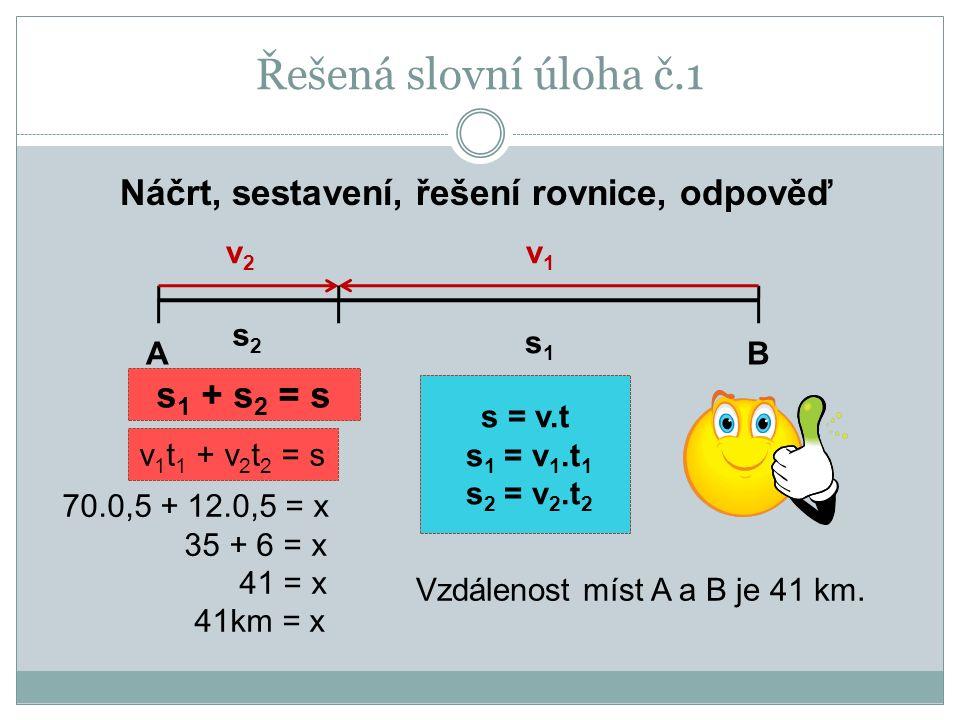 Náčrt, sestavení, řešení rovnice, odpověď Řešená slovní úloha č.1 AB v2v2 v1v1 s2s2 s1s1 s 1 + s 2 = s s = v.t s 1 = v 1.t 1 s 2 = v 2.t 2 70.0,5 + 12.0,5 = x 35 + 6 = x 41 = x 41km = x Vzdálenost míst A a B je 41 km.