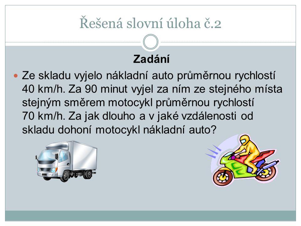 Řešená slovní úloha č.2 Zadání Ze skladu vyjelo nákladní auto průměrnou rychlostí 40 km/h.