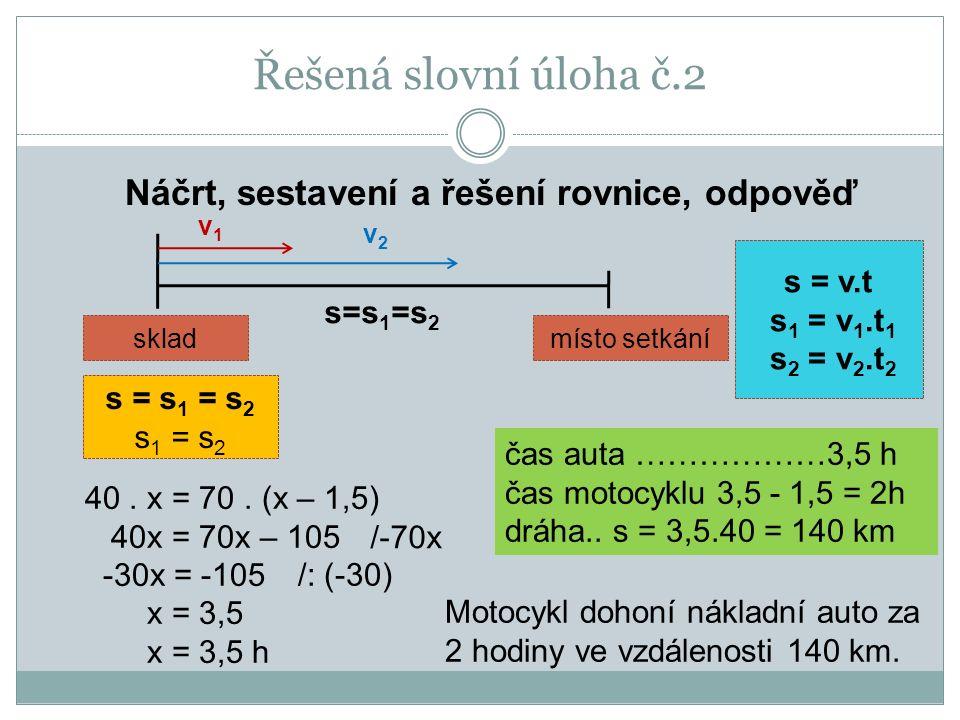 Řešená slovní úloha č.2 Náčrt, sestavení a řešení rovnice, odpověď skladmísto setkání v1v1 v2v2 s=s 1 =s 2 s 1 = s 2 s = v.t s 1 = v 1.t 1 s 2 = v 2.t 2 40.