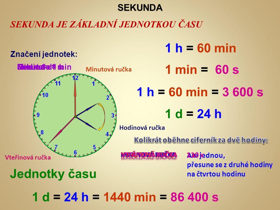 SEKUNDA SEKUNDA JE ZÁKLADNÍ JEDNOTKOU ČASU Značení jednotek: Sekunda = sMinuta = 1 minHodina = 1 h Den = 1 d 1 d = 24 h 1 h = 60 min 1 min = 60 s 1 h = 60 min = 3 600 s Jednotky času 1 d = 24 h = 1440 min = 86 400 s Minutová ručka Hodinová ručka Vteřinová ručka 2 x Ani jednou, přesune se z druhé hodiny na čtvrtou hodinu 120 x