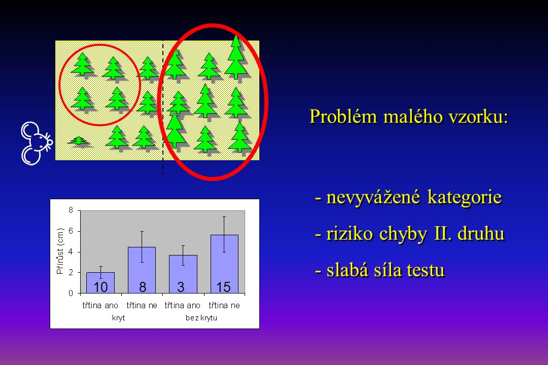 Problém malého vzorku: - nevyvážené kategorie - riziko chyby II. druhu - slabá síla testu 108153