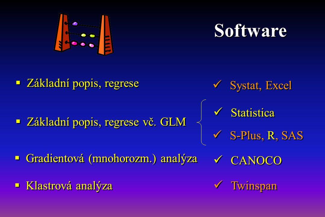  Základní popis, regrese  Gradientová (mnohorozm.) analýza  Klastrová analýza Software  Základní popis, regrese vč.