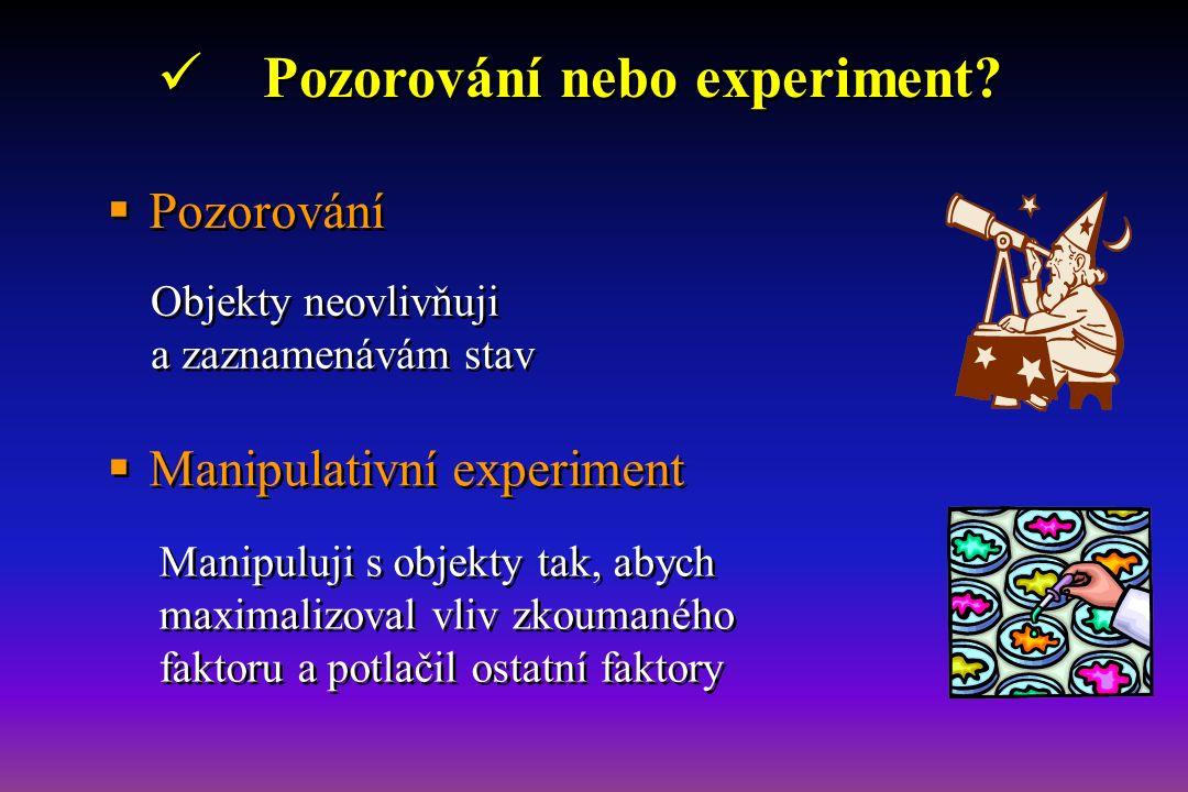 Pozorování nebo experiment.