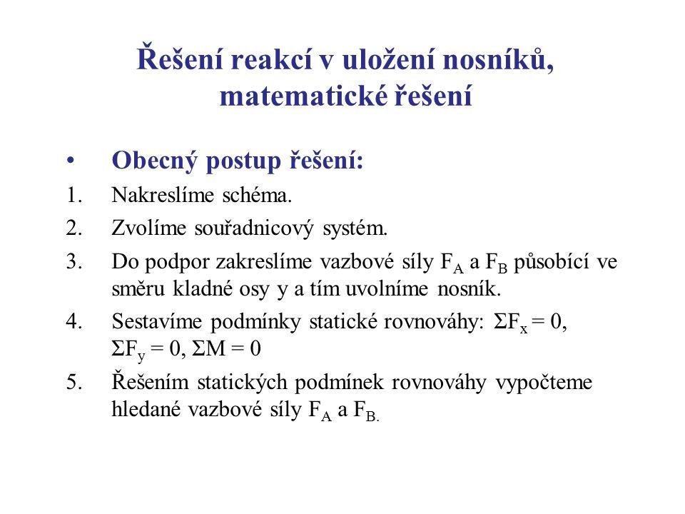 Řešení reakcí v uložení nosníků, matematické řešení Obecný postup řešení: 1.Nakreslíme schéma.