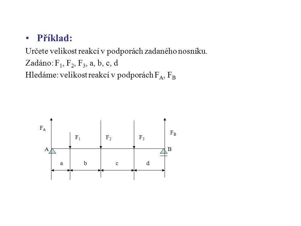 Řešení: Pro určení dvou neznámých reakcí F A a F B použijeme rovnice: F 1 + F 2 + F 3 – F A – F B = 0 M B = F A ּ (a + b + c + d) - F 1 ּ (b + c + d) - F 2 ּ (c + d) - F 3 ּd = 0 Tyto rovnice řešíme: F A = [F 1 ּ (b + c + d) + F 2 ּ (c + d) + F 3 ּ d ] / (a + b + c + d) F B = F 1 + F 2 + F 3 – F A