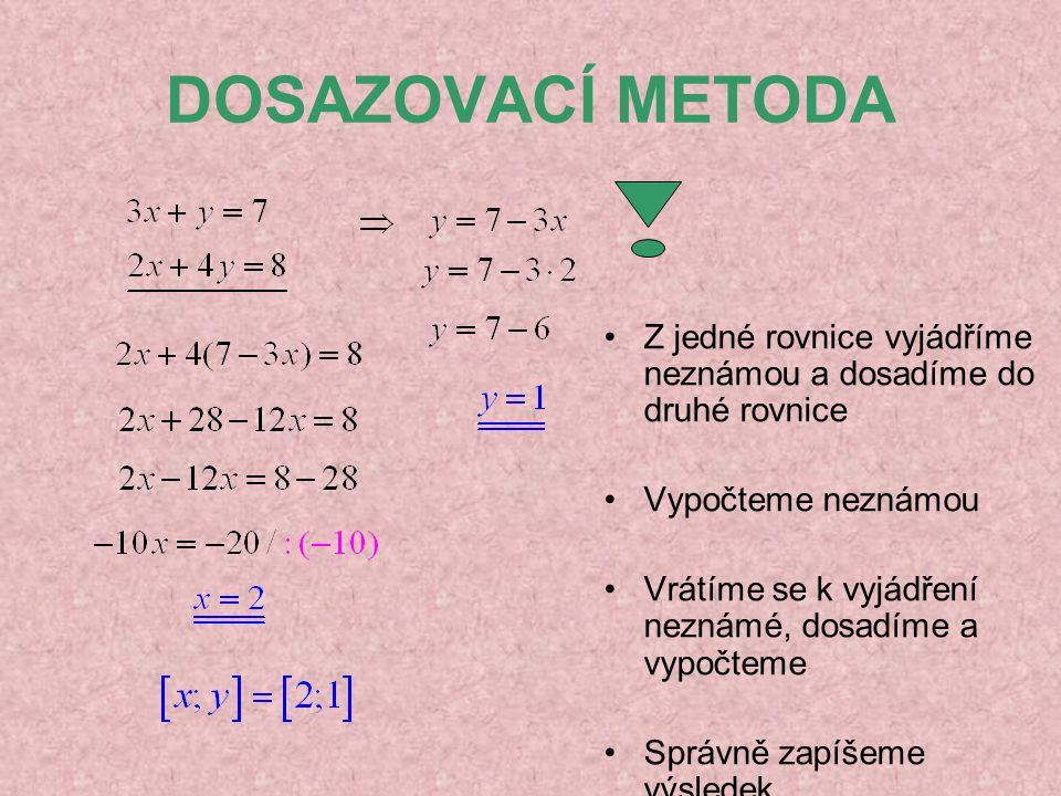 DOSAZOVACÍ METODA Z jedné rovnice vyjádříme neznámou a dosadíme do druhé rovnice Vypočteme neznámou Vrátíme se k vyjádření neznámé, dosadíme a vypočte