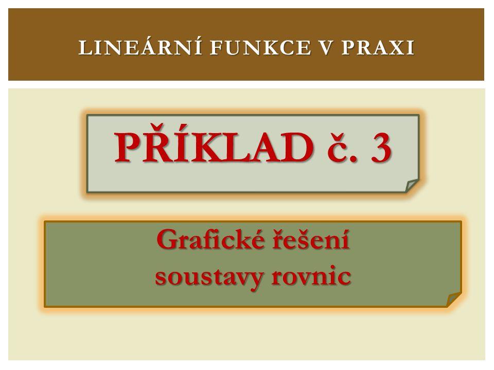LINEÁRNÍ FUNKCE V PRAXI Grafické řešení soustavy rovnic