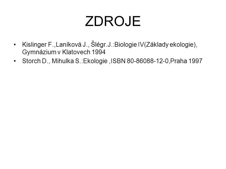 ZDROJE Kislinger F.,Laníková J., Šlégr.J.:Biologie IV(Základy ekologie), Gymnázium v Klatovech 1994 Storch D., Mihulka S.:Ekologie,ISBN 80-86088-12-0,Praha 1997