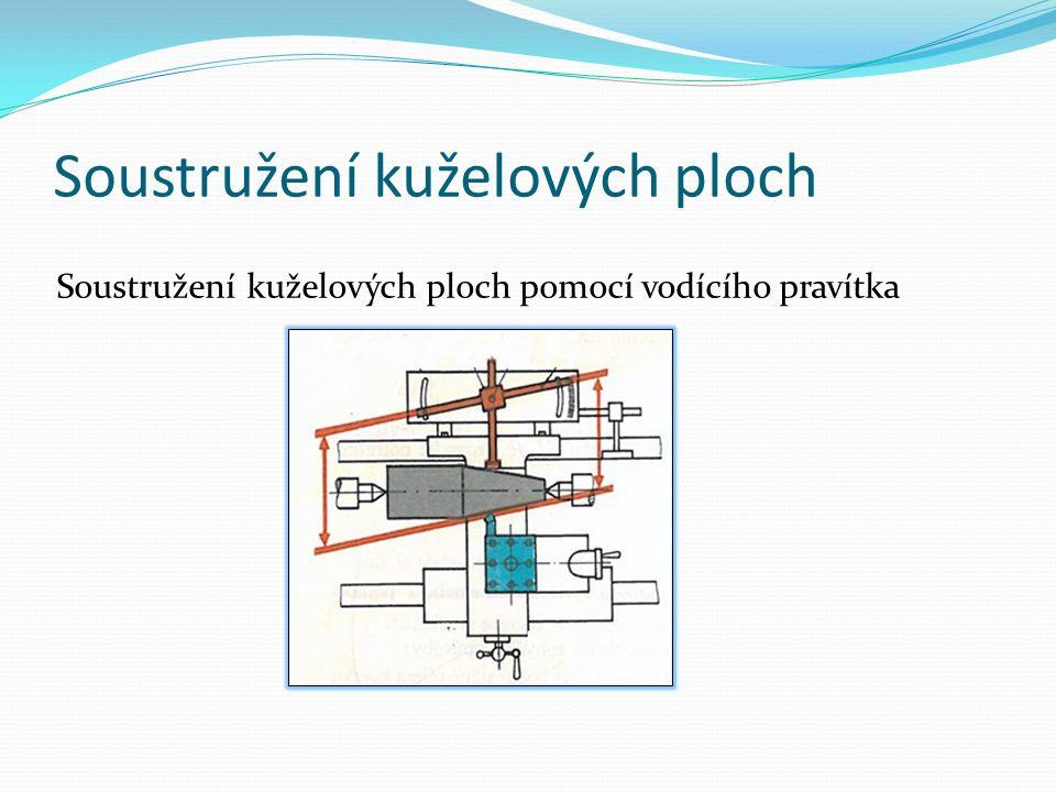 Soustružení kuželových ploch Soustružení kuželových ploch pomocí vodícího pravítka