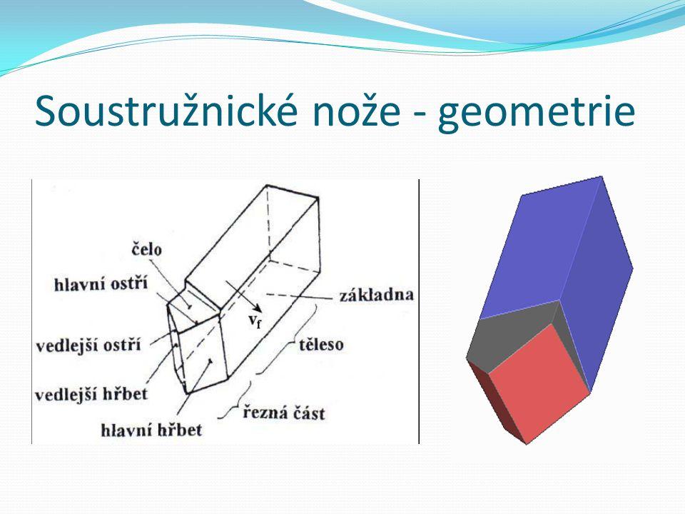 Soustružnické nože - geometrie