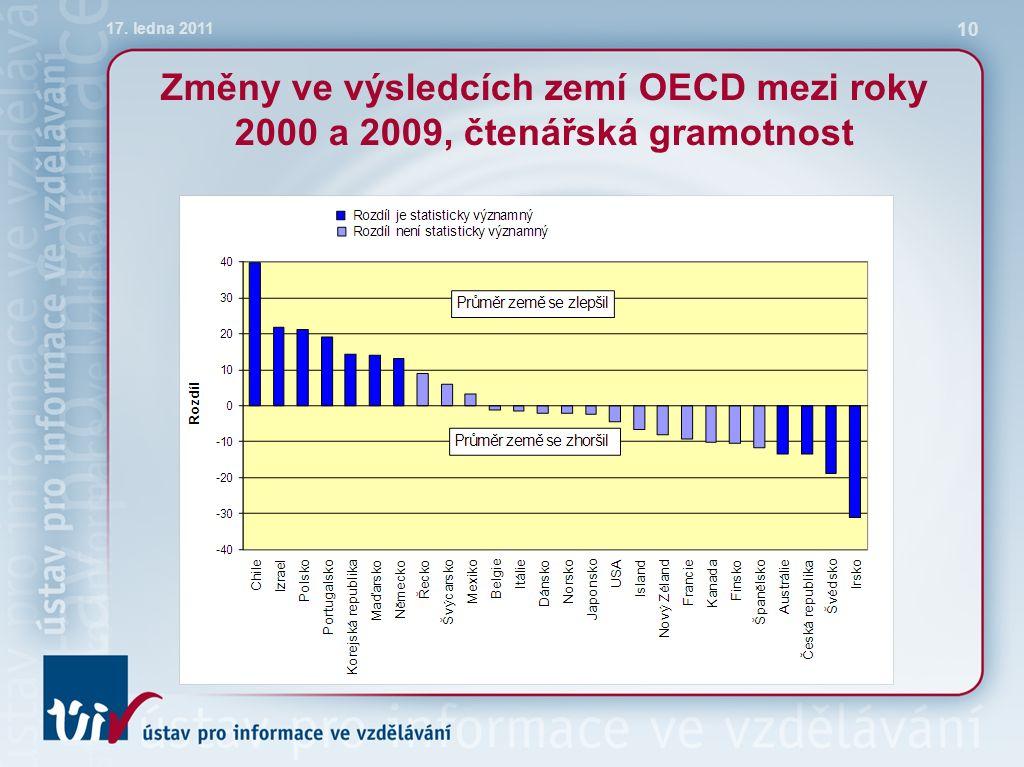 Změny ve výsledcích zemí OECD mezi roky 2000 a 2009, čtenářská gramotnost 17. ledna 2011 10