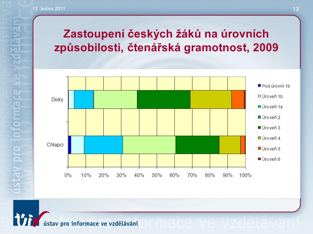 Zastoupení českých žáků na úrovních způsobilosti, čtenářská gramotnost, 2009 17. ledna 2011 12