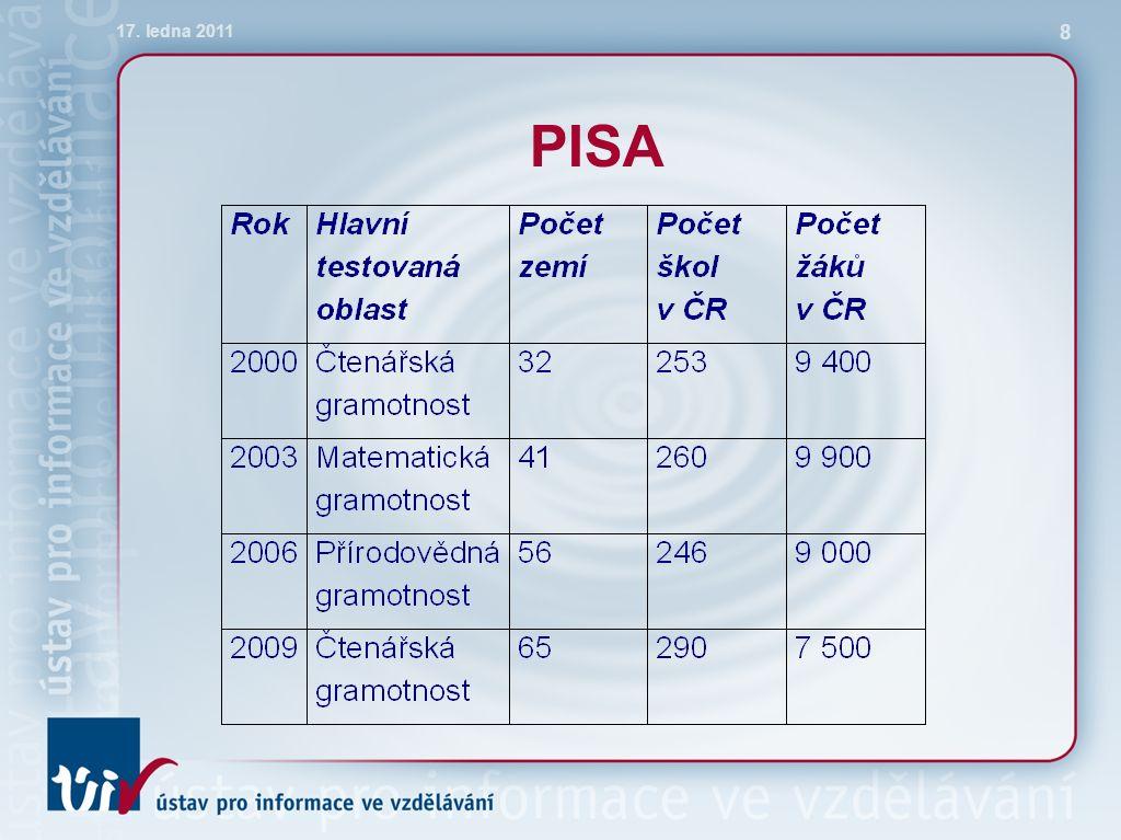 Čtenářská gramotnost a ESCS, 2009 17. ledna 2011 19