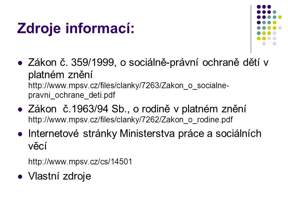 Zdroje informací: Zákon č. 359/1999, o sociálně-právní ochraně dětí v platném znění http://www.mpsv.cz/files/clanky/7263/Zakon_o_socialne- pravni_ochr