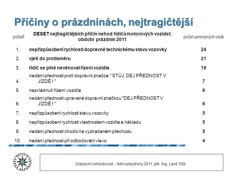 Místa, kde došlo k usmrcení ; prázdniny 2010 a 2011 Dopravní nehodovost - letní prázdniny 2011, plk.