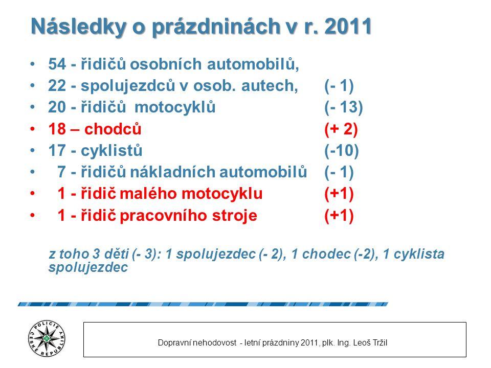 Následky o prázdninách v r. 2011 54 - řidičů osobních automobilů, 22 - spolujezdců v osob.