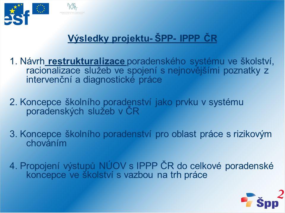 Výsledky projektu- ŠPP- IPPP ČR 1.