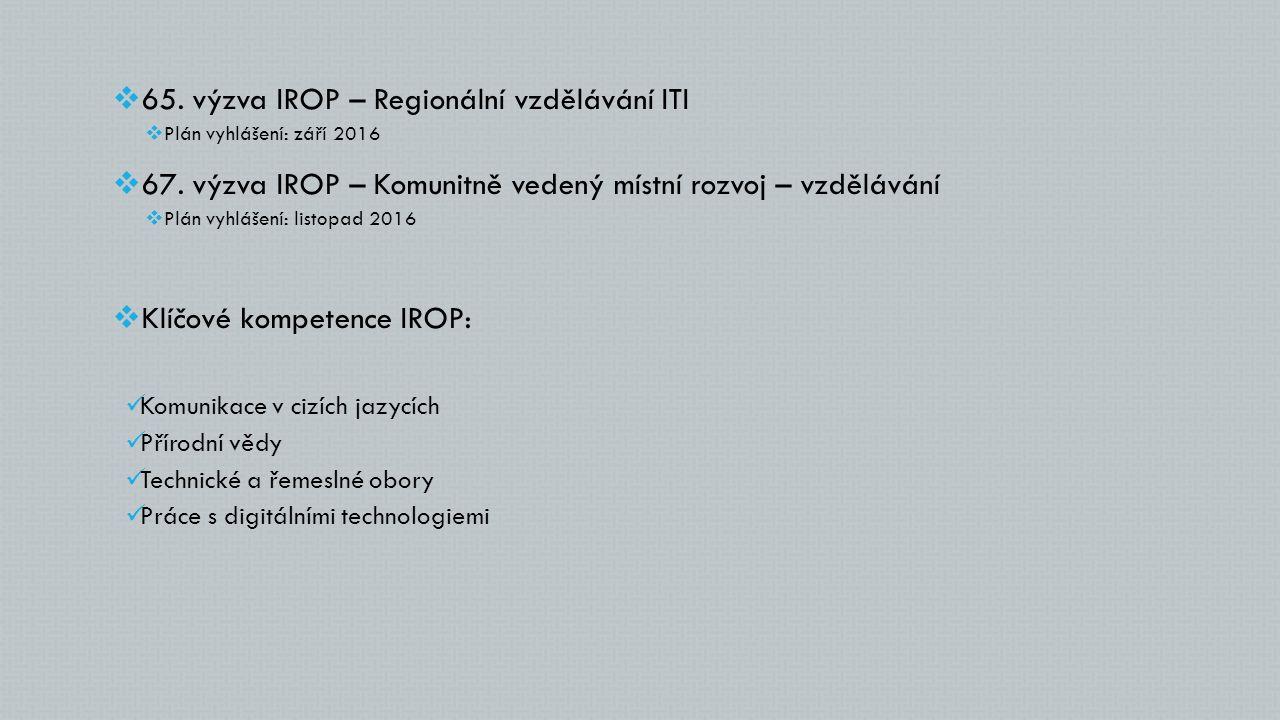  65. výzva IROP – Regionální vzdělávání ITI  Plán vyhlášení: září 2016  67.
