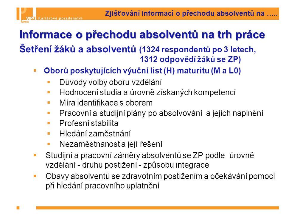 Zjišťování informací o přechodu absolventů na …..