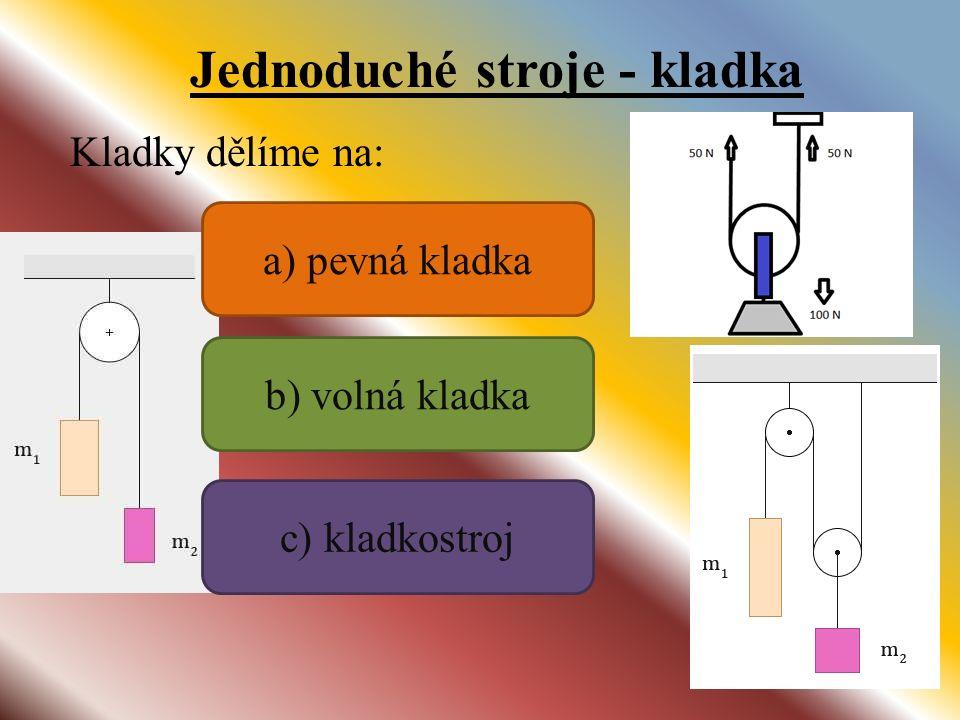Jednoduché stroje - kladka a) pevná kladka Co všechno víte o pevné kladce.