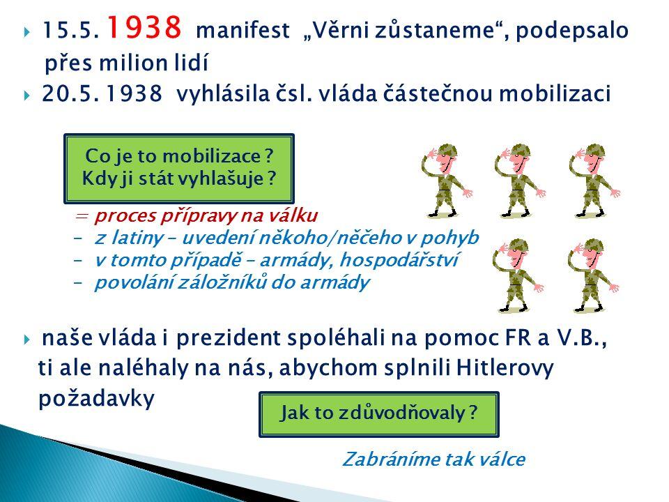 """ 15.5. 1938 manifest """"Věrni zůstaneme"""", podepsalo přes milion lidí  20.5. 1938 vyhlásila čsl. vláda částečnou mobilizaci  naše vláda i prezident sp"""